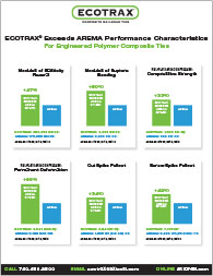 ECOTRAX Railroad - AXION - Structural Innovations
